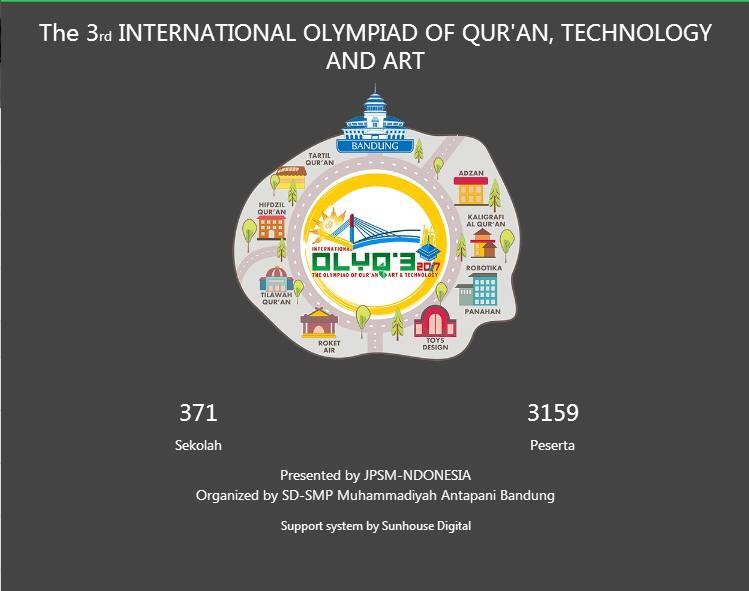 SMK Muhammadiyah 1 Metro ikuti Perhelatan Akbar Olyq Internasional