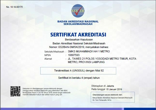 sertifikat Akreditasi Sekolah